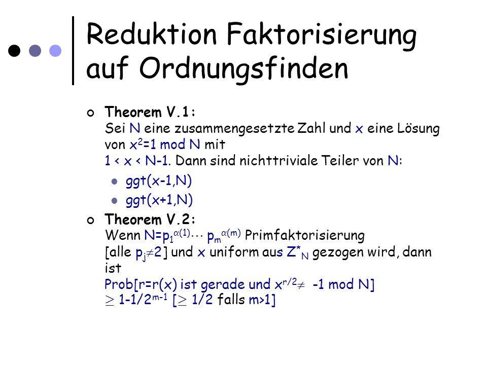 Reduktion Faktorisierung auf Ordnungsfinden Theorem V.1: Sei N eine zusammengesetzte Zahl und x eine Lösung von x 2 =1 mod N mit 1 < x < N-1.