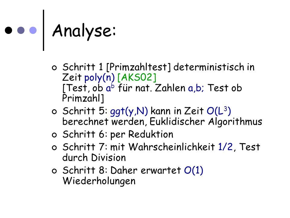 RSA Öffentlicher Schlüssel: (e,N) Bobs Nachricht sei x<N Verschlüsselte Nachricht: y=x e mod N Alices Dekodierung: y d =x ed mod N ed=1 mod N, also ed=1+ kφ(N) Ergebnis also x 1+kφ(N) =x ¢ x kφ(N) mod N x 2 Z * N, dann x kφ(N) =1 mod N, und daher y d =x mod N Sonst: OBDA p teilt x, q nicht x=0 mod p, also x ed = 0 mod p, x q-1 =1 mod q x φ(N) =1 mod N und x ed =x mod q und mit chin.