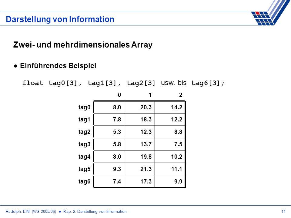 Rudolph: EINI (WS 2005/06) Kap. 2: Darstellung von Information11 Darstellung von Information Zwei- und mehrdimensionales Array Einführendes Beispiel f