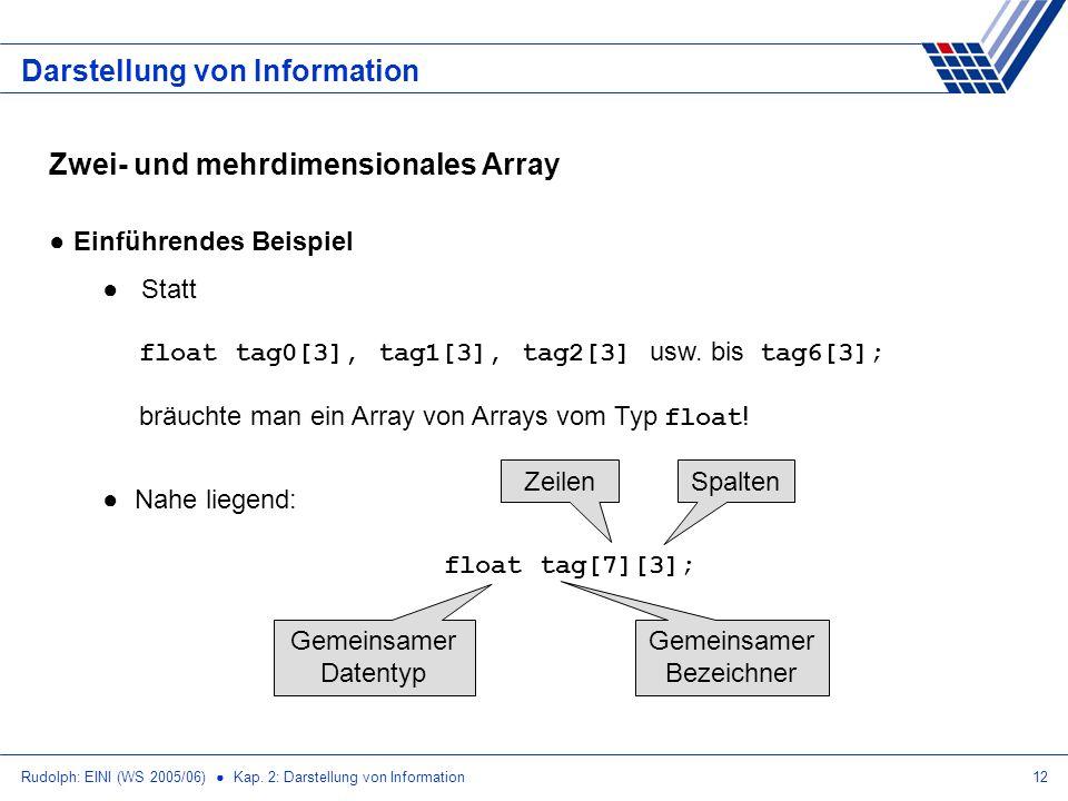 Rudolph: EINI (WS 2005/06) Kap. 2: Darstellung von Information12 Darstellung von Information Zwei- und mehrdimensionales Array Einführendes Beispiel S