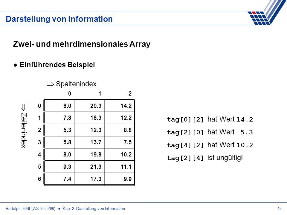 Rudolph: EINI (WS 2005/06) Kap. 2: Darstellung von Information13 Darstellung von Information Zwei- und mehrdimensionales Array Einführendes Beispiel 0