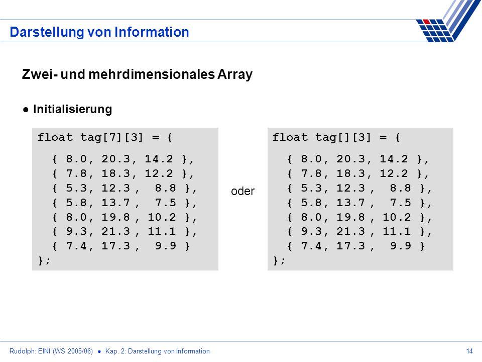 Rudolph: EINI (WS 2005/06) Kap. 2: Darstellung von Information14 Darstellung von Information Zwei- und mehrdimensionales Array Initialisierung float t