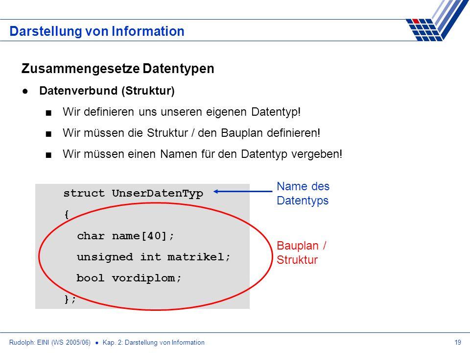 Rudolph: EINI (WS 2005/06) Kap. 2: Darstellung von Information19 Darstellung von Information Zusammengesetze Datentypen Datenverbund (Struktur) Wir de