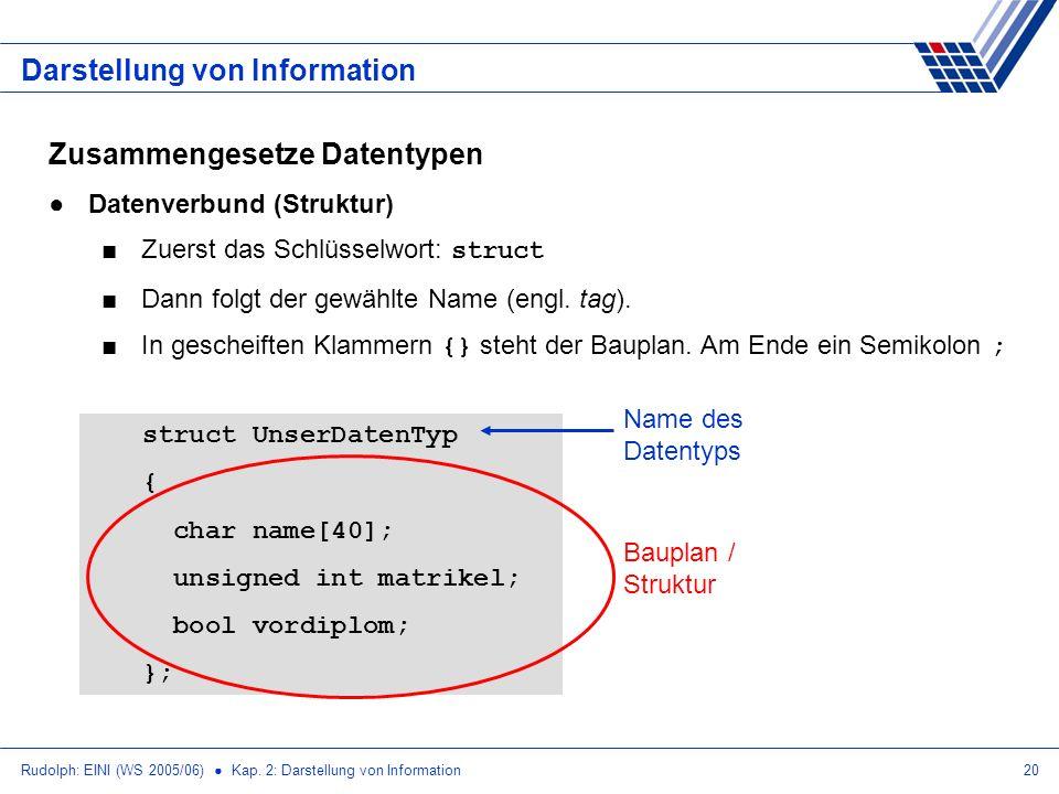 Rudolph: EINI (WS 2005/06) Kap. 2: Darstellung von Information20 Darstellung von Information Zusammengesetze Datentypen Datenverbund (Struktur) Zuerst