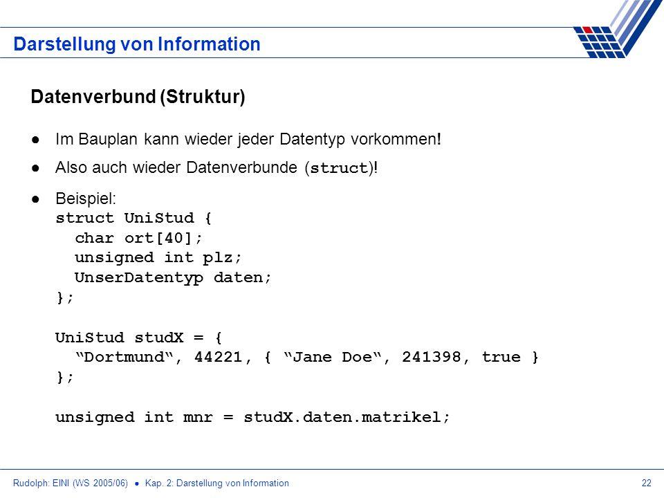 Rudolph: EINI (WS 2005/06) Kap. 2: Darstellung von Information22 Darstellung von Information Datenverbund (Struktur) Im Bauplan kann wieder jeder Date