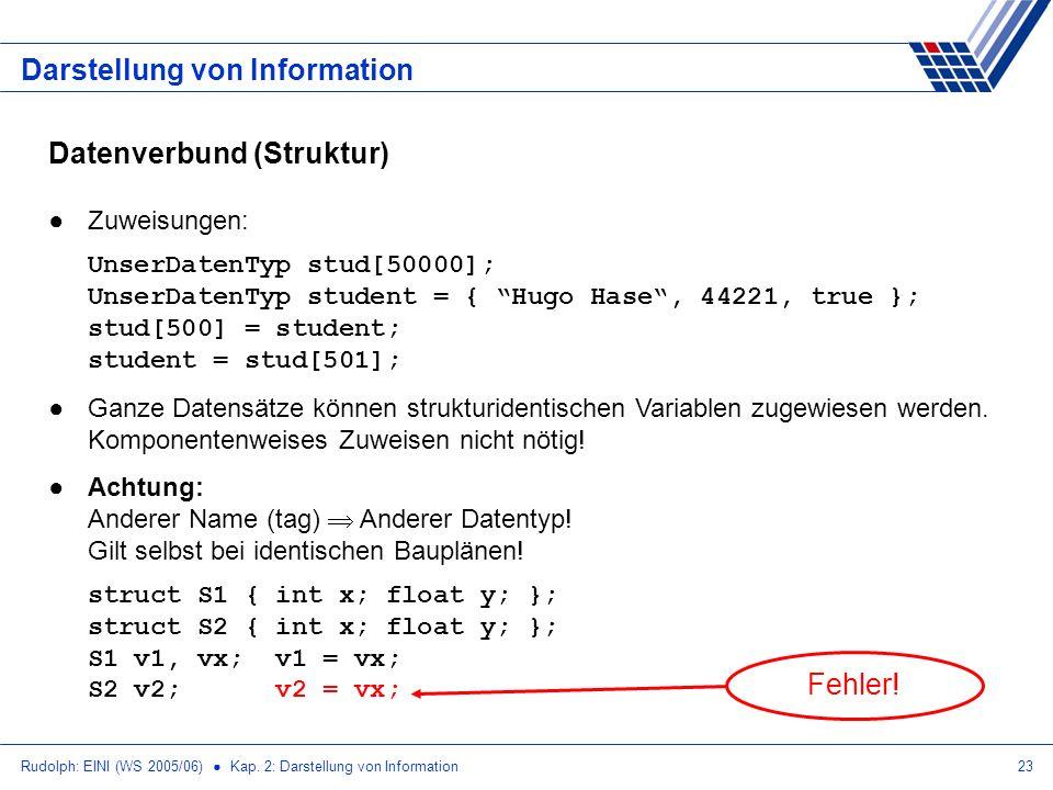 Rudolph: EINI (WS 2005/06) Kap. 2: Darstellung von Information23 Darstellung von Information Datenverbund (Struktur) Zuweisungen: UnserDatenTyp stud[5