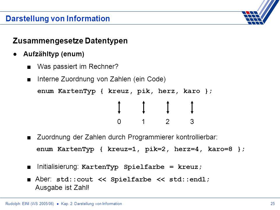 Rudolph: EINI (WS 2005/06) Kap. 2: Darstellung von Information25 Darstellung von Information Zusammengesetze Datentypen Aufzähltyp (enum) Was passiert