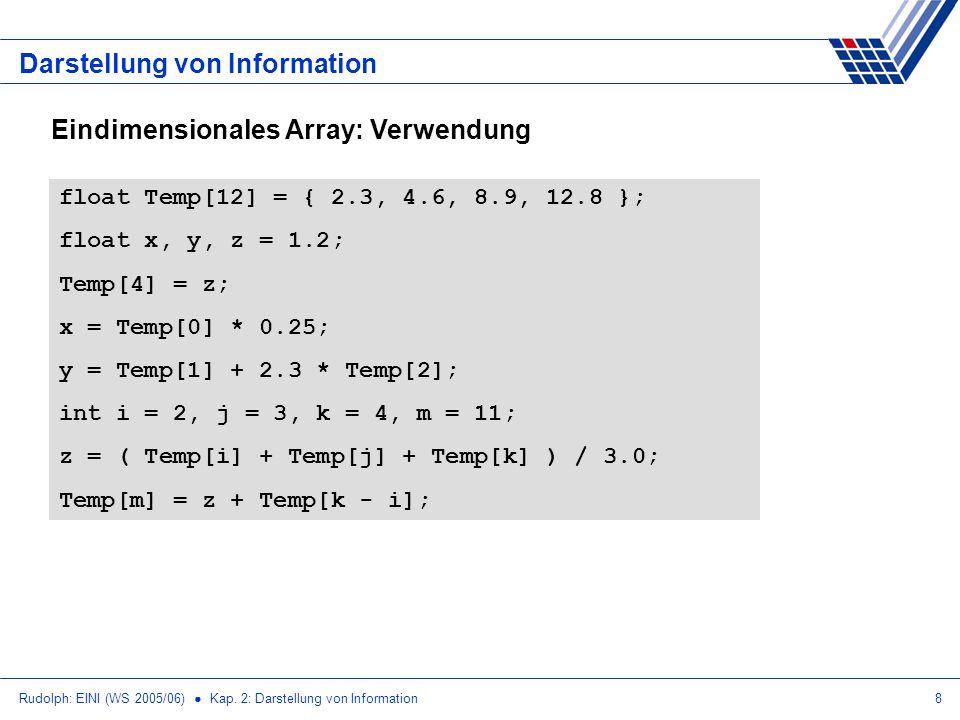 Rudolph: EINI (WS 2005/06) Kap. 2: Darstellung von Information8 Darstellung von Information Eindimensionales Array: Verwendung float Temp[12] = { 2.3,