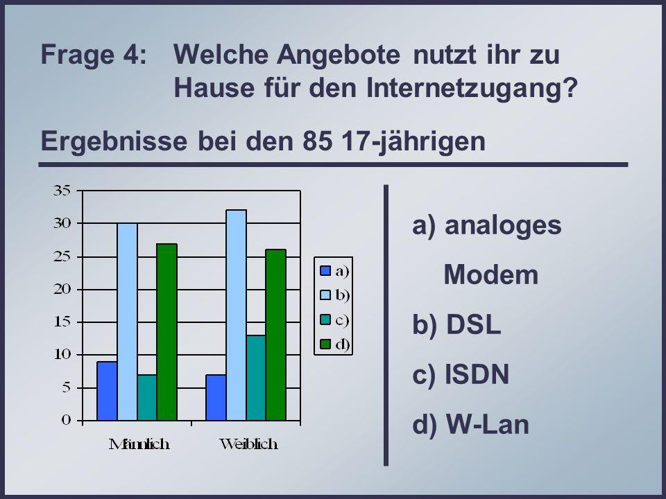Frage 4: Welche Angebote nutzt ihr zu Hause für den Internetzugang? Ergebnisse bei den 85 17-jährigen a) analoges Modem b) DSL c) ISDN d) W-Lan
