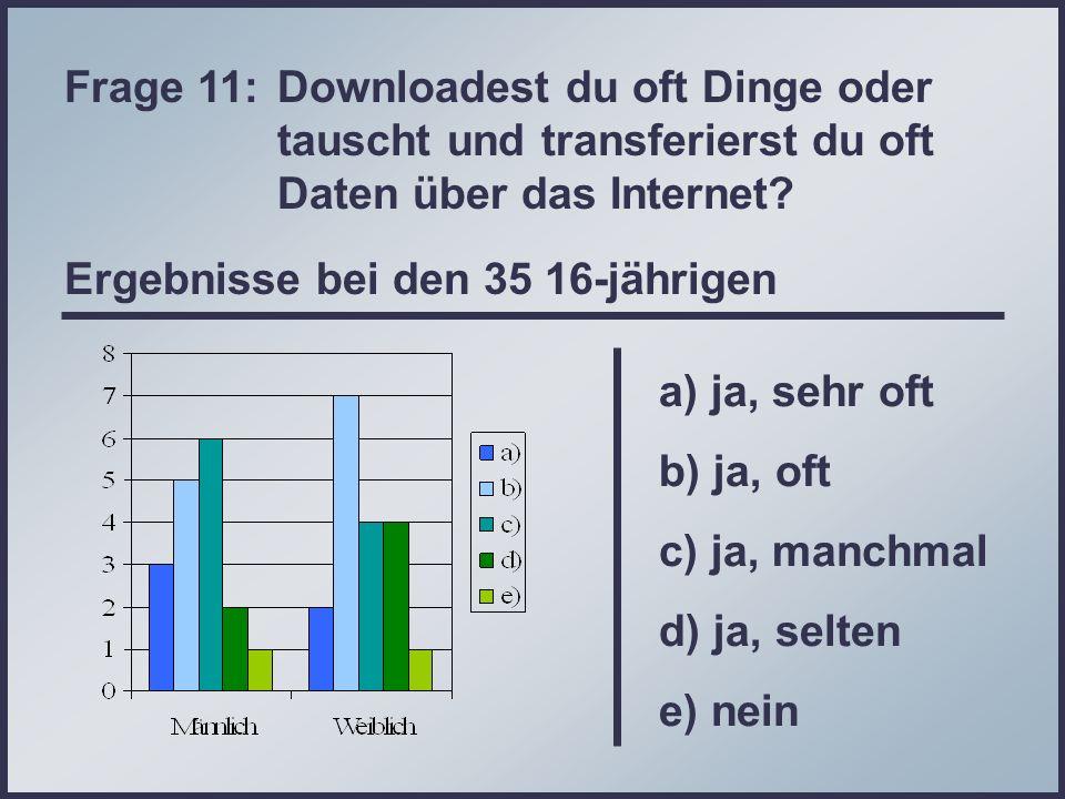 Frage 11: Downloadest du oft Dinge oder tauscht und transferierst du oft Daten über das Internet? Ergebnisse bei den 35 16-jährigen a) ja, sehr oft b)