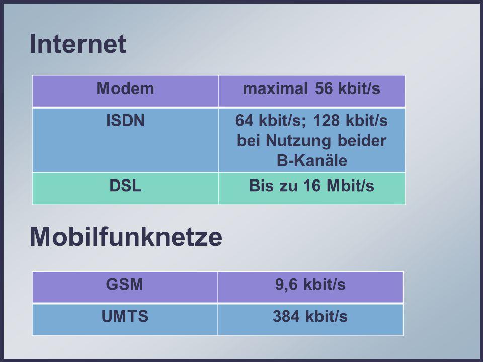 Modemmaximal 56 kbit/s ISDN64 kbit/s; 128 kbit/s bei Nutzung beider B-Kanäle DSLBis zu 16 Mbit/s GSM9,6 kbit/s UMTS384 kbit/s Internet Mobilfunknetze