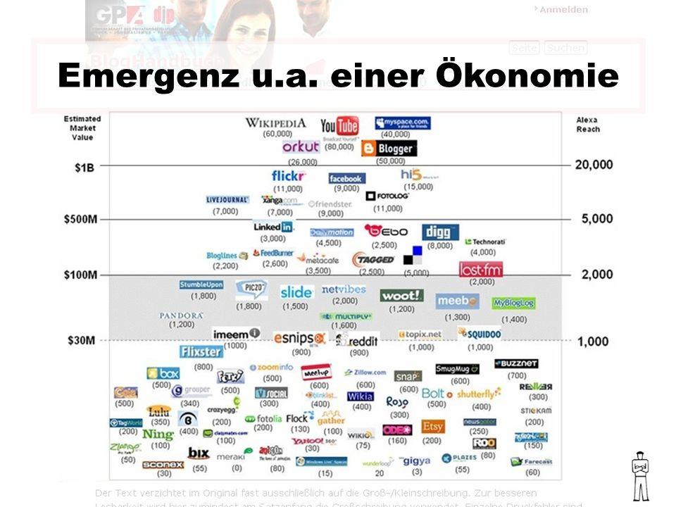 Emergenz u.a. einer Ökonomie