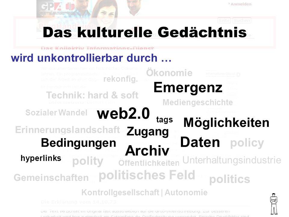 Das kulturelle Gedächtnis Sozialer Wandel Mediengeschichte Technik: hard & soft Ökonomie rekonfig.