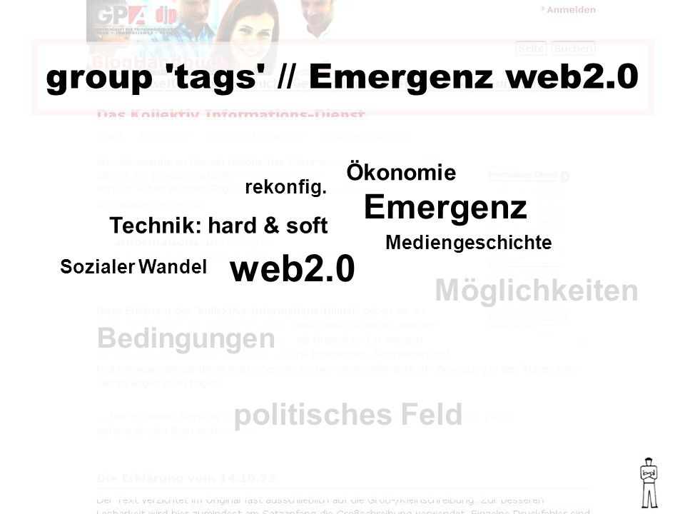 group tags // Emergenz web2.0 Möglichkeiten Bedingungen politisches Feld Sozialer Wandel Technik: hard & soft rekonfig.