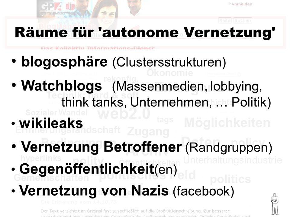 web2.0 politics policy polity Bedingungen Emergenz Räume für autonome Vernetzung Sozialer Wandel Mediengeschichte Technik: hard & soft Ökonomie rekonfig.