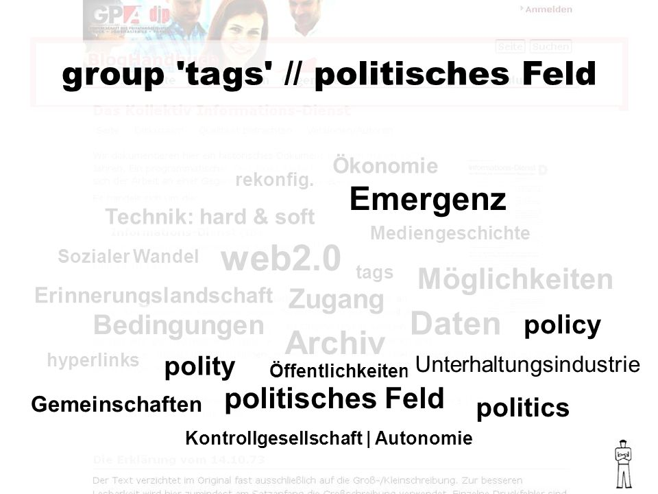 group tags // politisches Feld Sozialer Wandel Mediengeschichte Technik: hard & soft Ökonomie rekonfig.