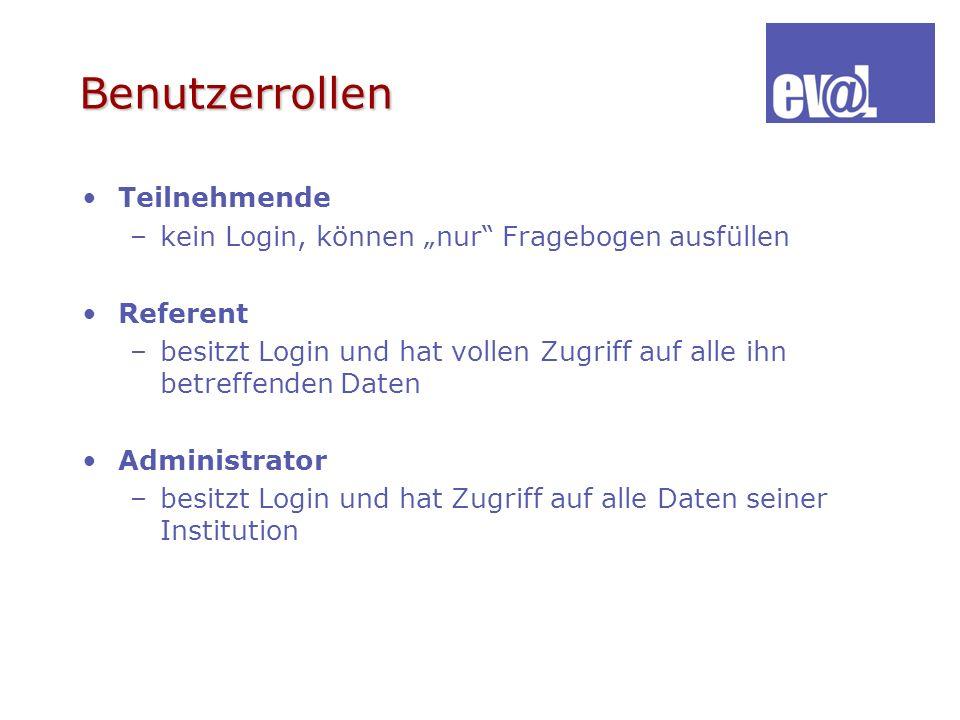 Benutzerrollen Teilnehmende –kein Login, können nur Fragebogen ausfüllen Referent –besitzt Login und hat vollen Zugriff auf alle ihn betreffenden Date