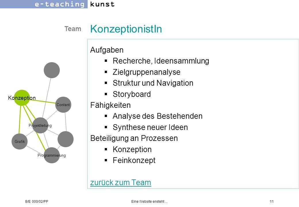 B/E 000/02/PPEine Website ensteht...11 KonzeptionistIn Aufgaben Recherche, Ideensammlung Zielgruppenanalyse Struktur und Navigation Storyboard Fähigke