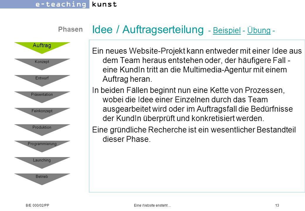 B/E 000/02/PPEine Website ensteht...13 Idee / Auftragserteilung - Beispiel - Übung -BeispielÜbung Ein neues Website-Projekt kann entweder mit einer Id