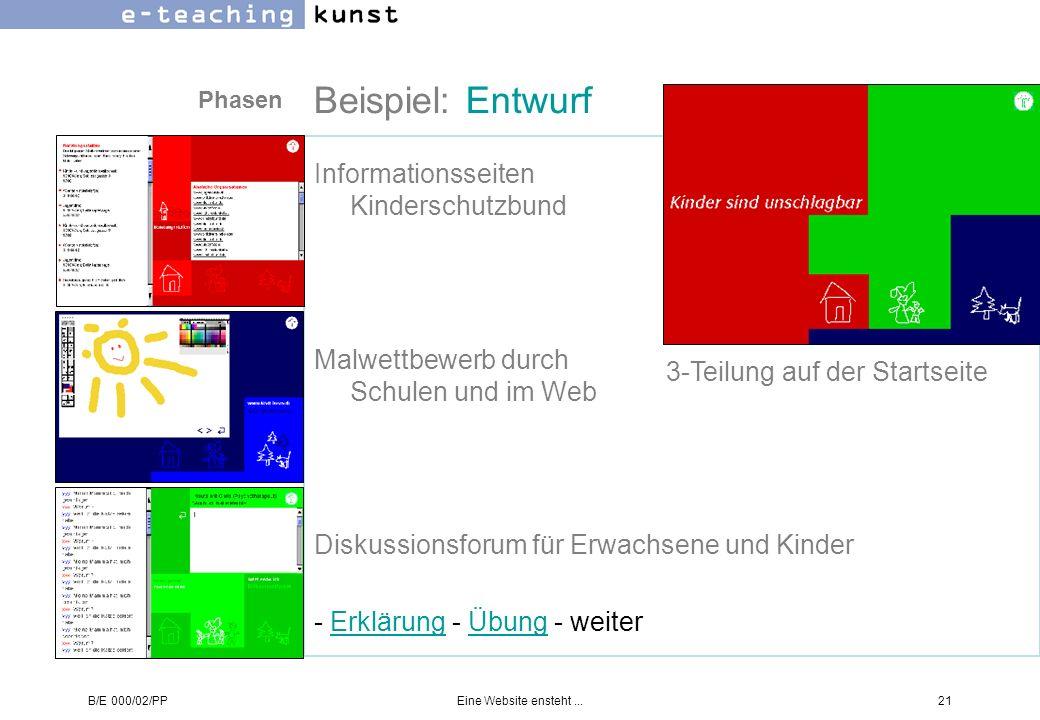 B/E 000/02/PPEine Website ensteht...21 Beispiel: Entwurf Informationsseiten Kinderschutzbund Malwettbewerb durch Schulen und im Web Diskussionsforum f