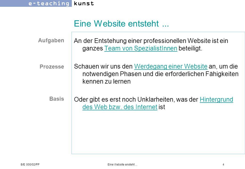 B/E 000/02/PPEine Website ensteht...4 Eine Website entsteht... An der Entstehung einer professionellen Website ist ein ganzes Team von SpezialistInnen