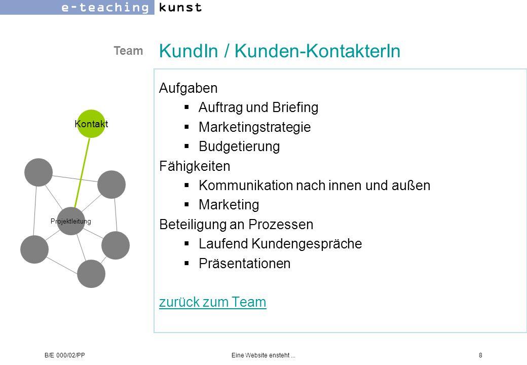 B/E 000/02/PPEine Website ensteht...8 KundIn / Kunden-KontakterIn Aufgaben Auftrag und Briefing Marketingstrategie Budgetierung Fähigkeiten Kommunikat