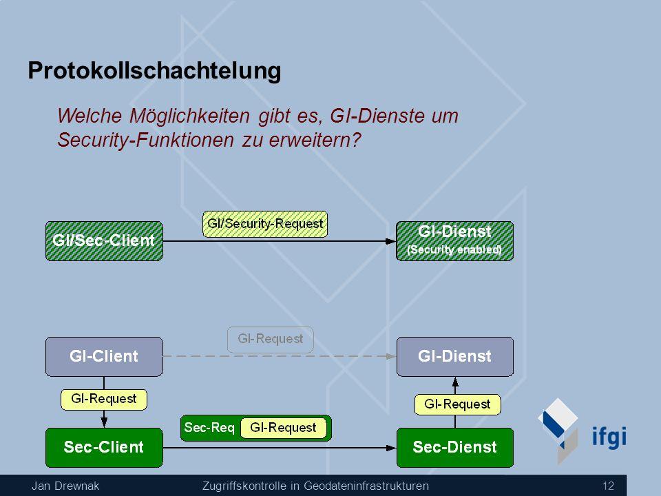 Jan DrewnakZugriffskontrolle in Geodateninfrastrukturen 12 Protokollschachtelung Welche Möglichkeiten gibt es, GI-Dienste um Security-Funktionen zu er