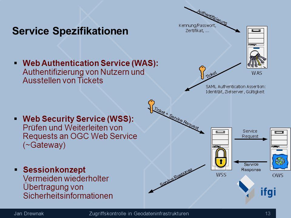 Jan DrewnakZugriffskontrolle in Geodateninfrastrukturen 13 Service Spezifikationen Web Authentication Service (WAS): Authentifizierung von Nutzern und Ausstellen von Tickets Web Security Service (WSS): Prüfen und Weiterleiten von Requests an OGC Web Service (~Gateway) Sessionkonzept Vermeiden wiederholter Übertragung von Sicherheitsinformationen