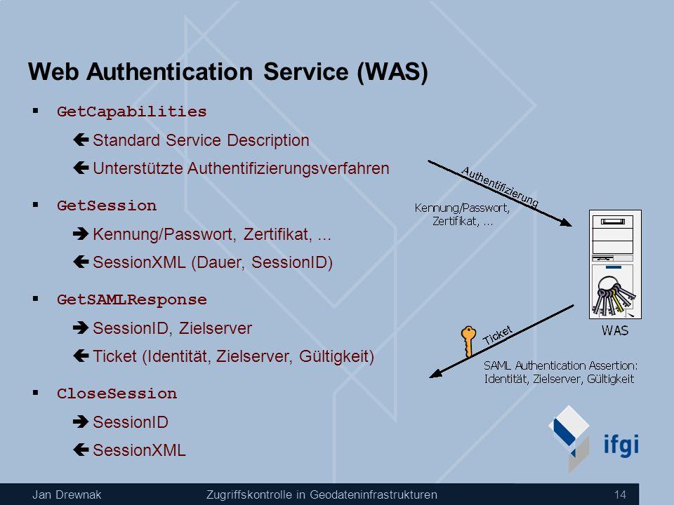 Jan DrewnakZugriffskontrolle in Geodateninfrastrukturen 14 Web Authentication Service (WAS) GetCapabilities GetSession GetSAMLResponse CloseSession St
