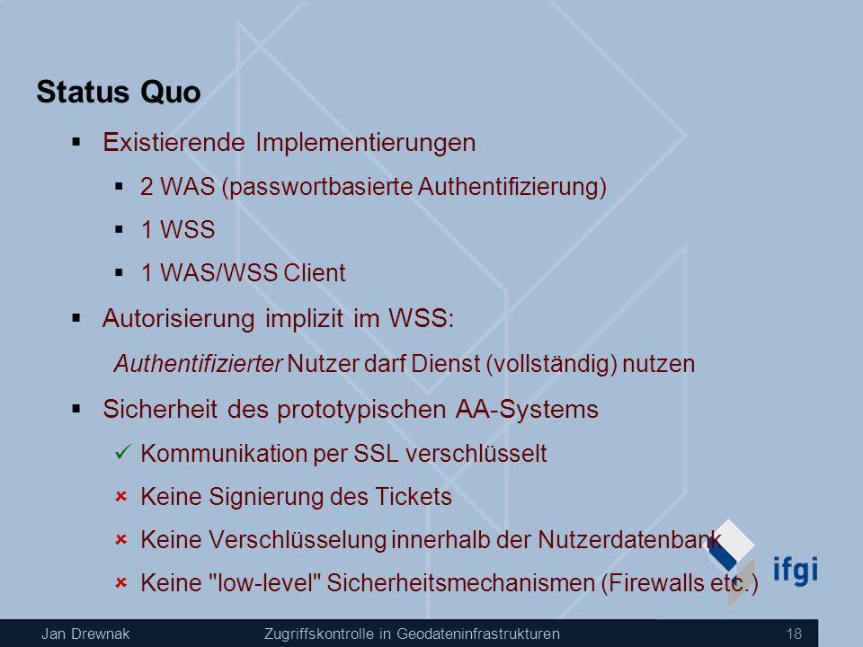 Jan DrewnakZugriffskontrolle in Geodateninfrastrukturen 18 Status Quo Existierende Implementierungen 2 WAS (passwortbasierte Authentifizierung) 1 WSS 1 WAS/WSS Client Autorisierung implizit im WSS: Authentifizierter Nutzer darf Dienst (vollständig) nutzen Sicherheit des prototypischen AA-Systems Kommunikation per SSL verschlüsselt Keine Signierung des Tickets Keine Verschlüsselung innerhalb der Nutzerdatenbank Keine low-level Sicherheitsmechanismen (Firewalls etc.)