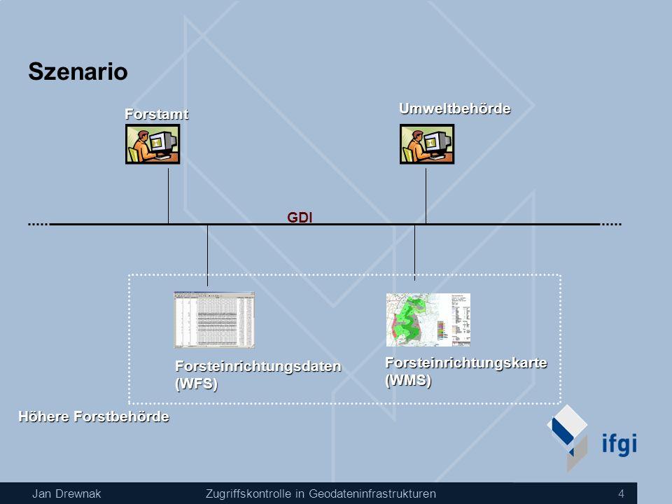 Jan DrewnakZugriffskontrolle in Geodateninfrastrukturen 4 Szenario Forsteinrichtungskarte(WMS) Forsteinrichtungsdaten(WFS) Forstamt Umweltbehörde Höhere Forstbehörde GDI