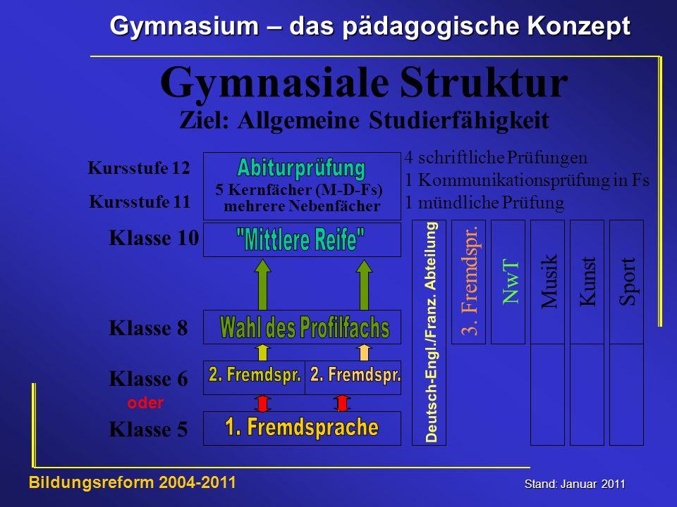 Gymnasium – das pädagogische Konzept Stand: Januar 2011 Bildungsreform 2004-2011 Gymnasiale Struktur Klasse 6 Klasse 8 Klasse 10 Kursstufe 11 NwT 3. F