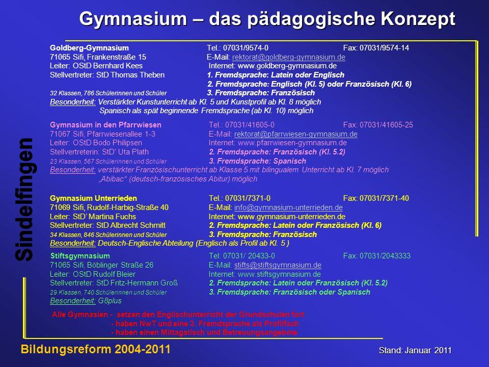 Gymnasium – das pädagogische Konzept Stand: Januar 2011 Bildungsreform 2004-2011 Goldberg-Gymnasium Tel.: 07031/9574-0Fax: 07031/9574-14 71065 Sifi, F