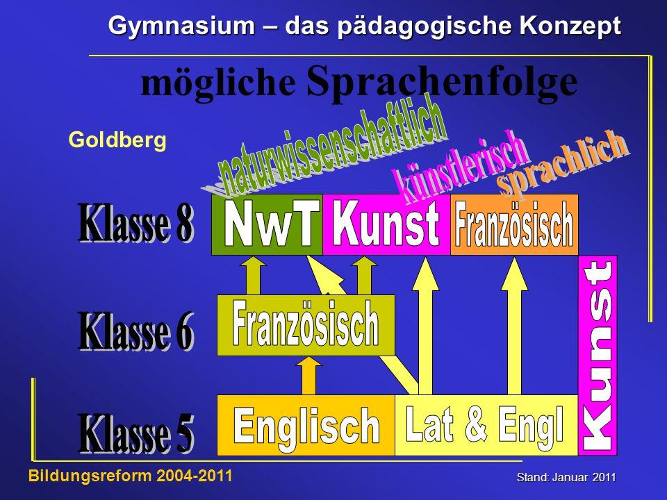 Gymnasium – das pädagogische Konzept Stand: Januar 2011 Bildungsreform 2004-2011 mögliche Sprachenfolge Goldberg