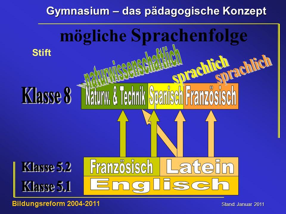 Gymnasium – das pädagogische Konzept Stand: Januar 2011 Bildungsreform 2004-2011 mögliche Sprachenfolge Stift