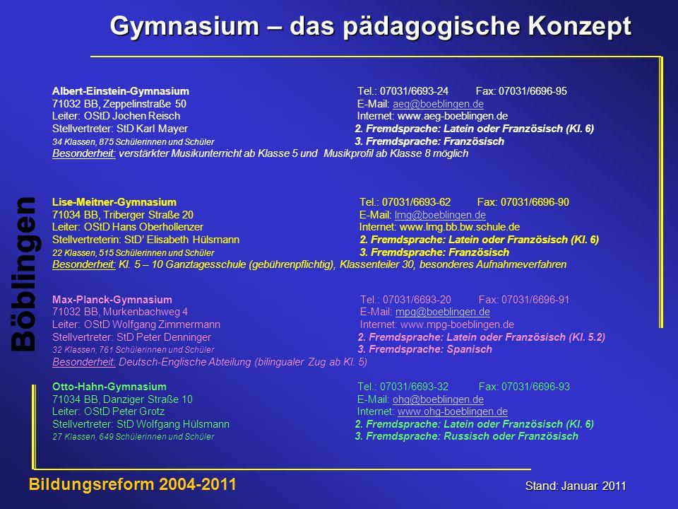 Gymnasium – das pädagogische Konzept Stand: Januar 2011 Bildungsreform 2004-2011 Albert-Einstein-Gymnasium Tel.: 07031/6693-24 Fax: 07031/6696-95 7103