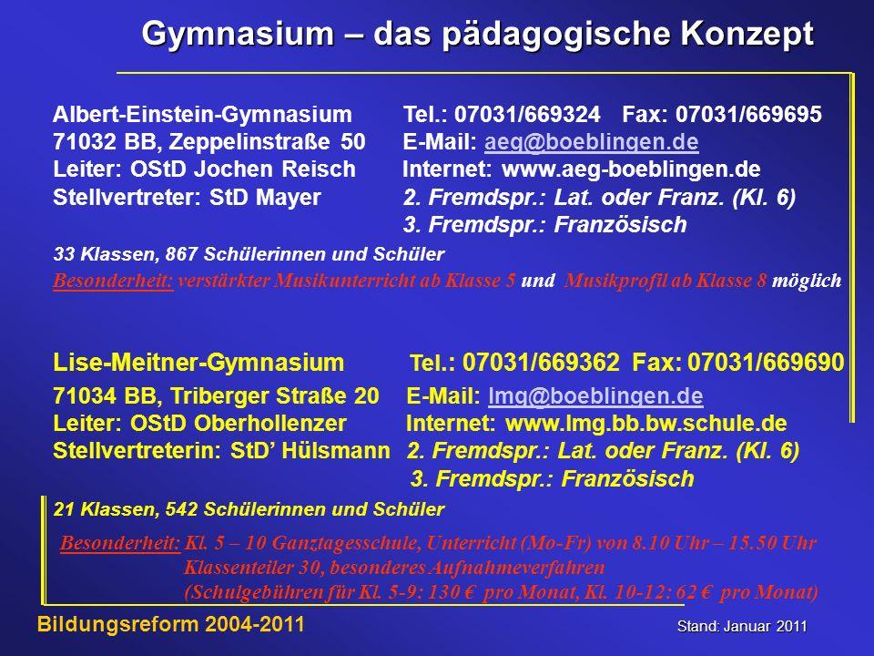 Gymnasium – das pädagogische Konzept Stand: Januar 2011 Bildungsreform 2004-2011 Albert-Einstein-GymnasiumTel.: 07031/669324 Fax: 07031/669695 71032 B