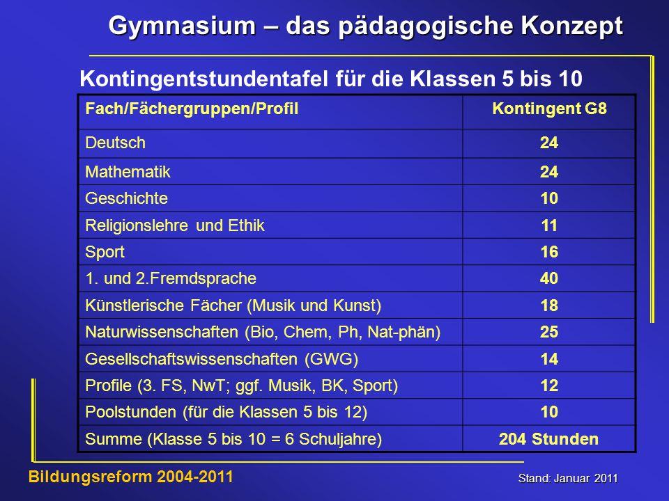 Gymnasium – das pädagogische Konzept Stand: Januar 2011 Bildungsreform 2004-2011 Kontingentstundentafel für die Klassen 5 bis 10 Fach/Fächergruppen/Pr
