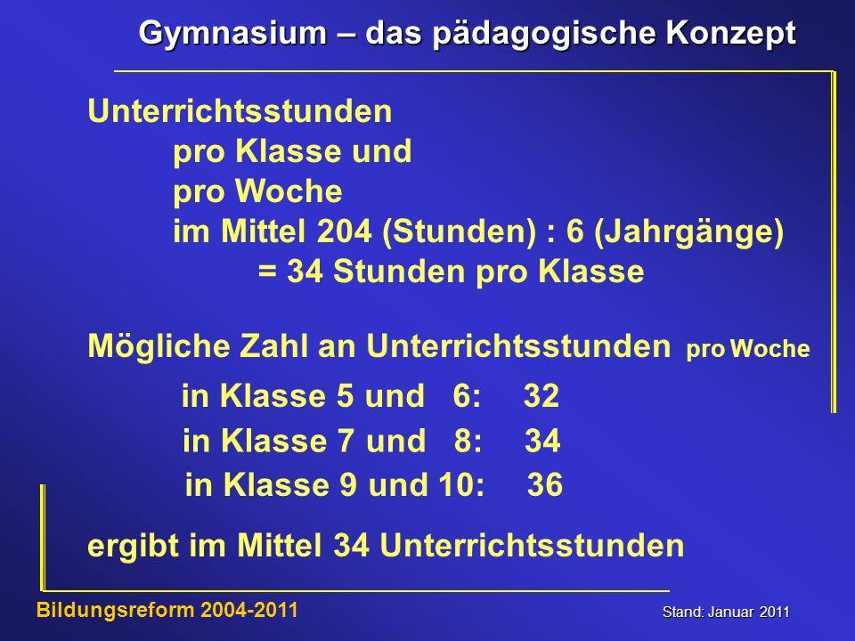 Gymnasium – das pädagogische Konzept Stand: Januar 2011 Bildungsreform 2004-2011 Unterrichtsstunden pro Klasse und pro Woche im Mittel 204 (Stunden) :