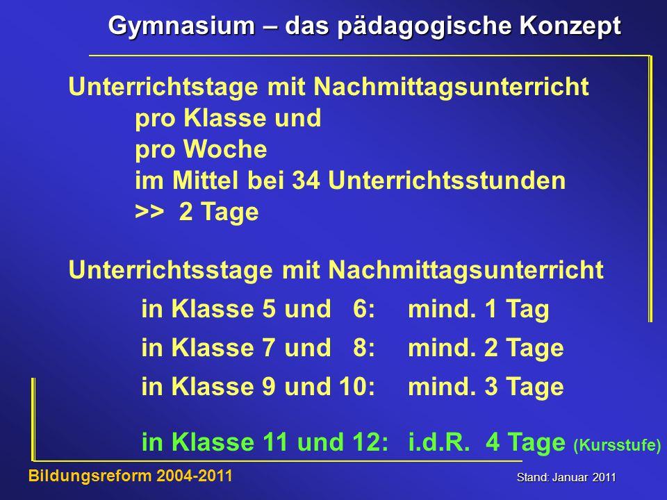 Gymnasium – das pädagogische Konzept Stand: Januar 2011 Bildungsreform 2004-2011 Unterrichtstage mit Nachmittagsunterricht pro Klasse und pro Woche im