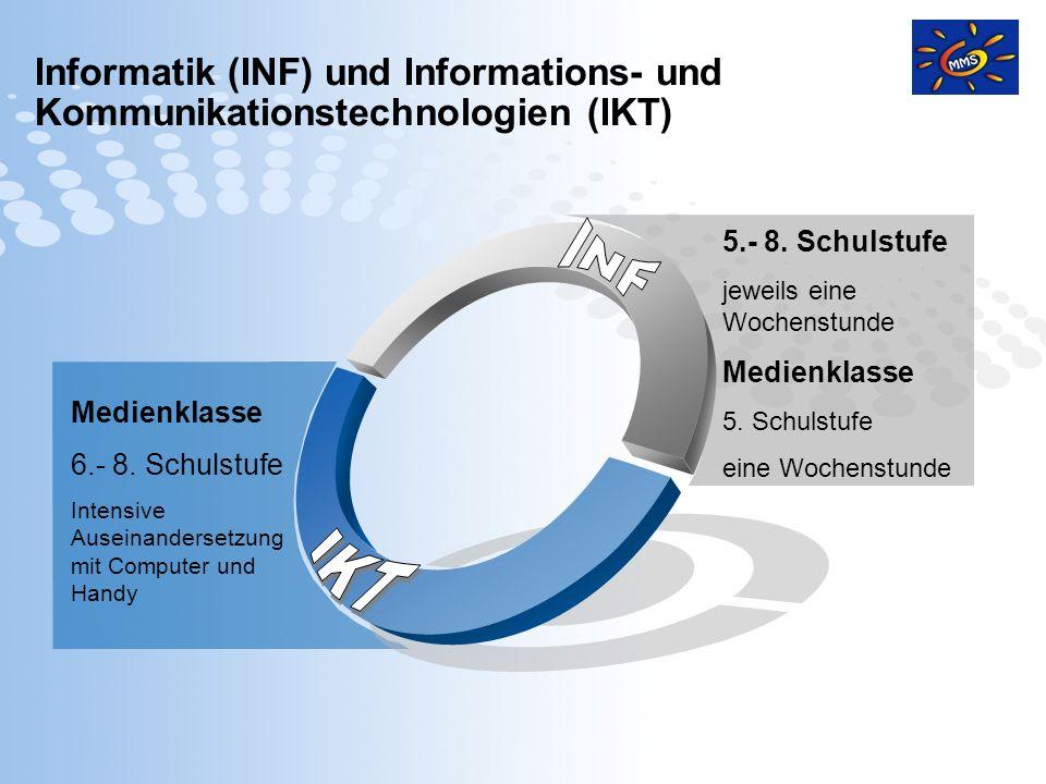 Page 3 Informatik (INF) und Informations- und Kommunikationstechnologien (IKT) 5.- 8. Schulstufe jeweils eine Wochenstunde Medienklasse 5. Schulstufe