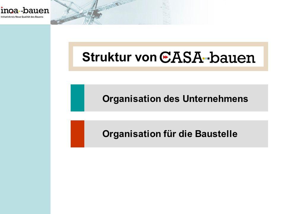 Struktur von Organisation des Unternehmens Organisation für die Baustelle