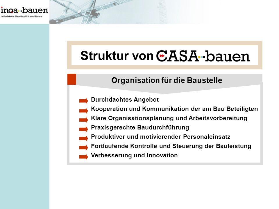 Organisation für die Baustelle Durchdachtes Angebot Kooperation und Kommunikation der am Bau Beteiligten Klare Organisationsplanung und Arbeitsvorbere