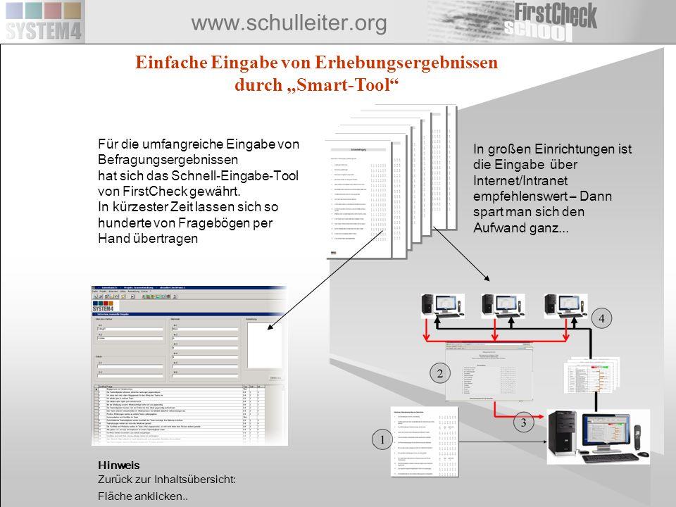 www.schulleiter.org Einfache Eingabe von Erhebungsergebnissen durch Smart-Tool Für die umfangreiche Eingabe von Befragungsergebnissen hat sich das Sch