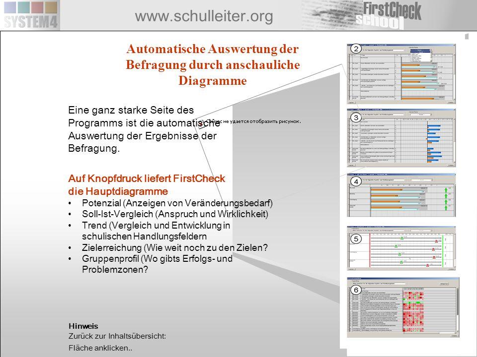 www.schulleiter.org Automatische Auswertung der Befragung durch anschauliche Diagramme Eine ganz starke Seite des Programms ist die automatische Auswe