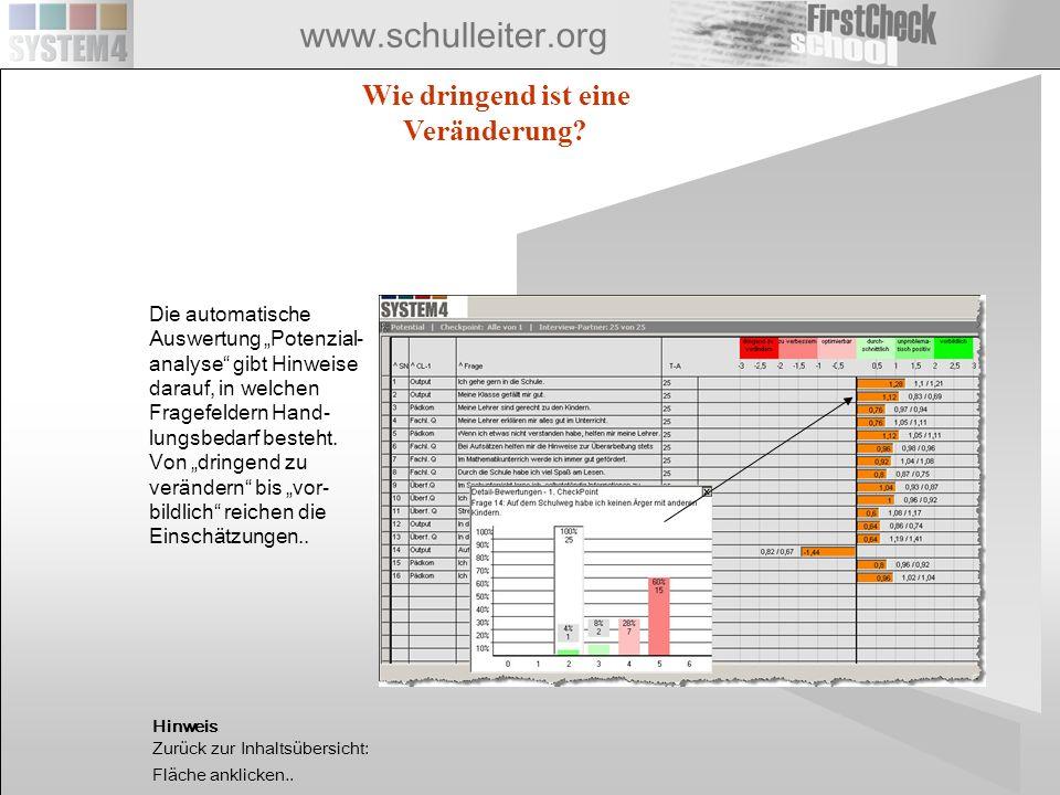 www.schulleiter.org Wie dringend ist eine Veränderung? Die automatische Auswertung Potenzial- analyse gibt Hinweise darauf, in welchen Fragefeldern Ha