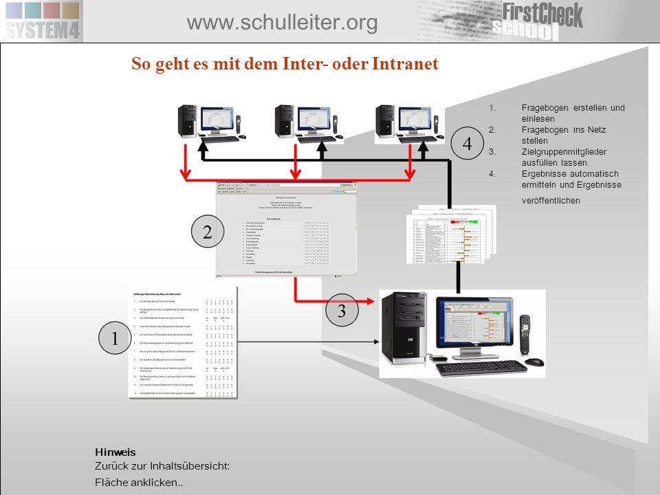 www.schulleiter.org So geht es mit dem Inter- oder Intranet 1.Fragebogen erstellen und einlesen 2.Fragebogen ins Netz stellen 3.Zielgruppenmitglieder