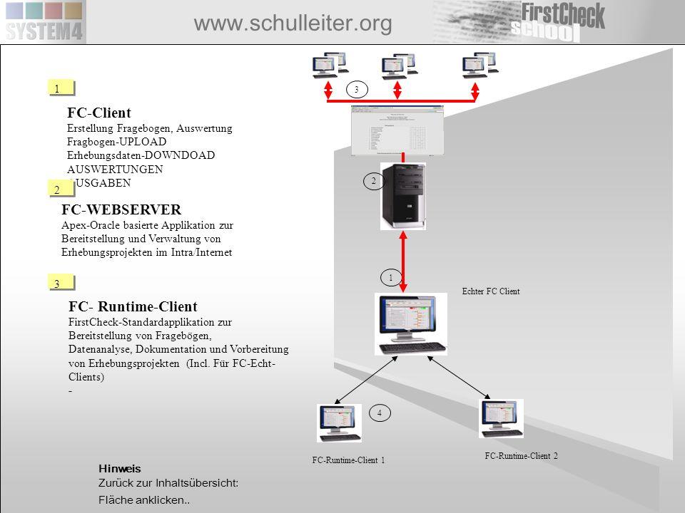 www.schulleiter.org 1 1 1 3 4 Echter FC Client FC-Runtime-Client 2 FC-Runtime-Client 1 2 FC-Client Erstellung Fragebogen, Auswertung Fragbogen-UPLOAD
