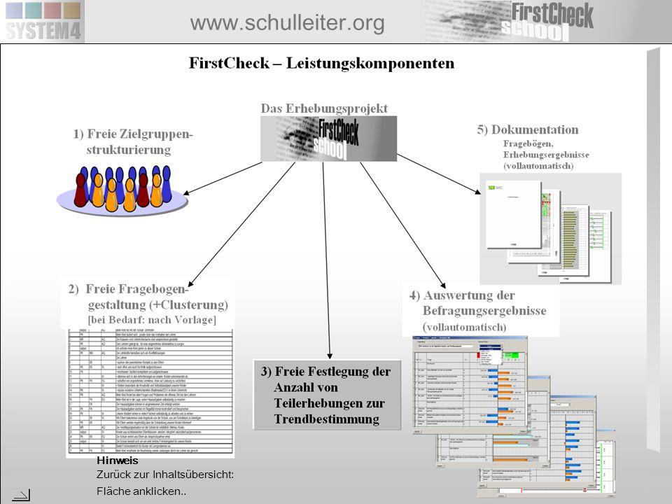 www.schulleiter.org Hinweis Zurück zur Inhaltsübersicht: Fläche anklicken..