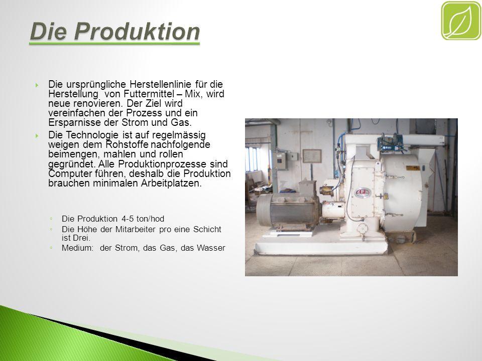 Die ursprüngliche Herstellenlinie für die Herstellung von Futtermittel – Mix, wird neue renovieren. Der Ziel wird vereinfachen der Prozess und ein Ers
